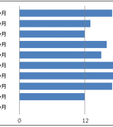 FM_graph